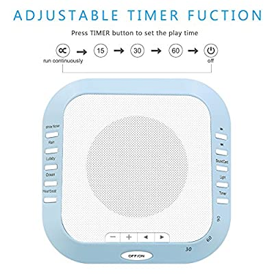 White Noise Machine, Portable Sleep Therapy Sound Machine with 5 Natural Sound Options, Shut-Off Timer & Nighttime Light, Idea for Tinnitus Sufferers, Light-sleepers & Infants, etc. by HanPro