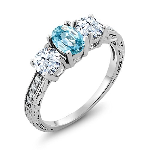 Gem Stone King 2.82 Ct Oval Blue Zircon 925 Sterling Silver Ring (Size ()