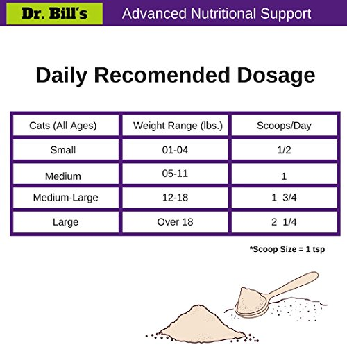 Pictures of Dr. Bill's Feline Digestive Support| Pet 2