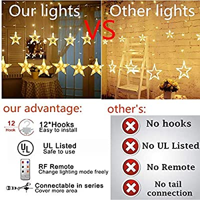 TOFU Star Curtain Lights, 7.2ft x 3.3ft 138 LED Waterproof Window Lights with 12 Stars 8 Flashing Modes RF Remote, Indoor Outdoor Decoration for Christmas, Bedroom, Wedding, Party, Patio, Warm White