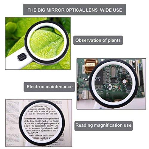 umfun-30x-high-power-handheld-magnifying-glass-led-light-jumbo-illuminated-magnifying