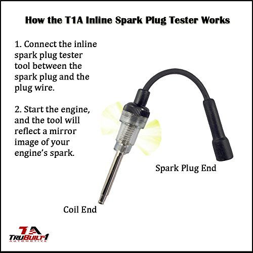t1a in-line spark plug engine ignition coil tester for small