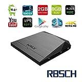 RBSCH M96X Android 6.0 4K smart TV BOX Amlogic S905X Quad Core 64bit 2GB /8GB Apps Fully Loaded support Wifi LAN 1080P VP9 Google Mini Streaming Media Player