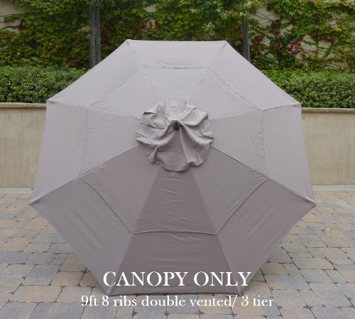 Amazon.com : Double Vented 9ft Market Umbrella Canopy 8 Ribs Taupe (Canopy  Only) : Patio Umbrellas : Garden U0026 Outdoor