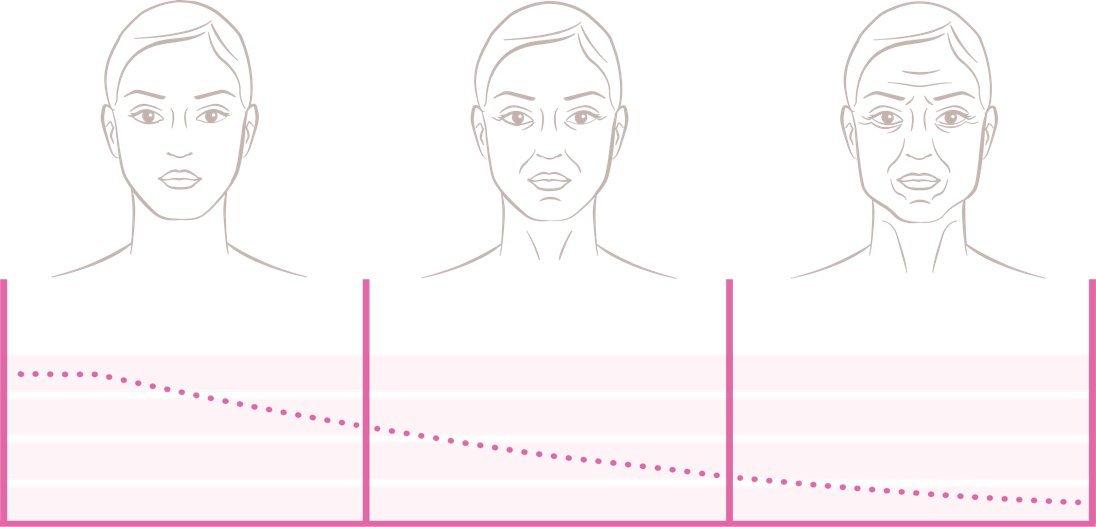 Amazon.com: Jeunesse Naara Beauty Drink and Luminesce Cellular Rejuvenation Serum: Beauty