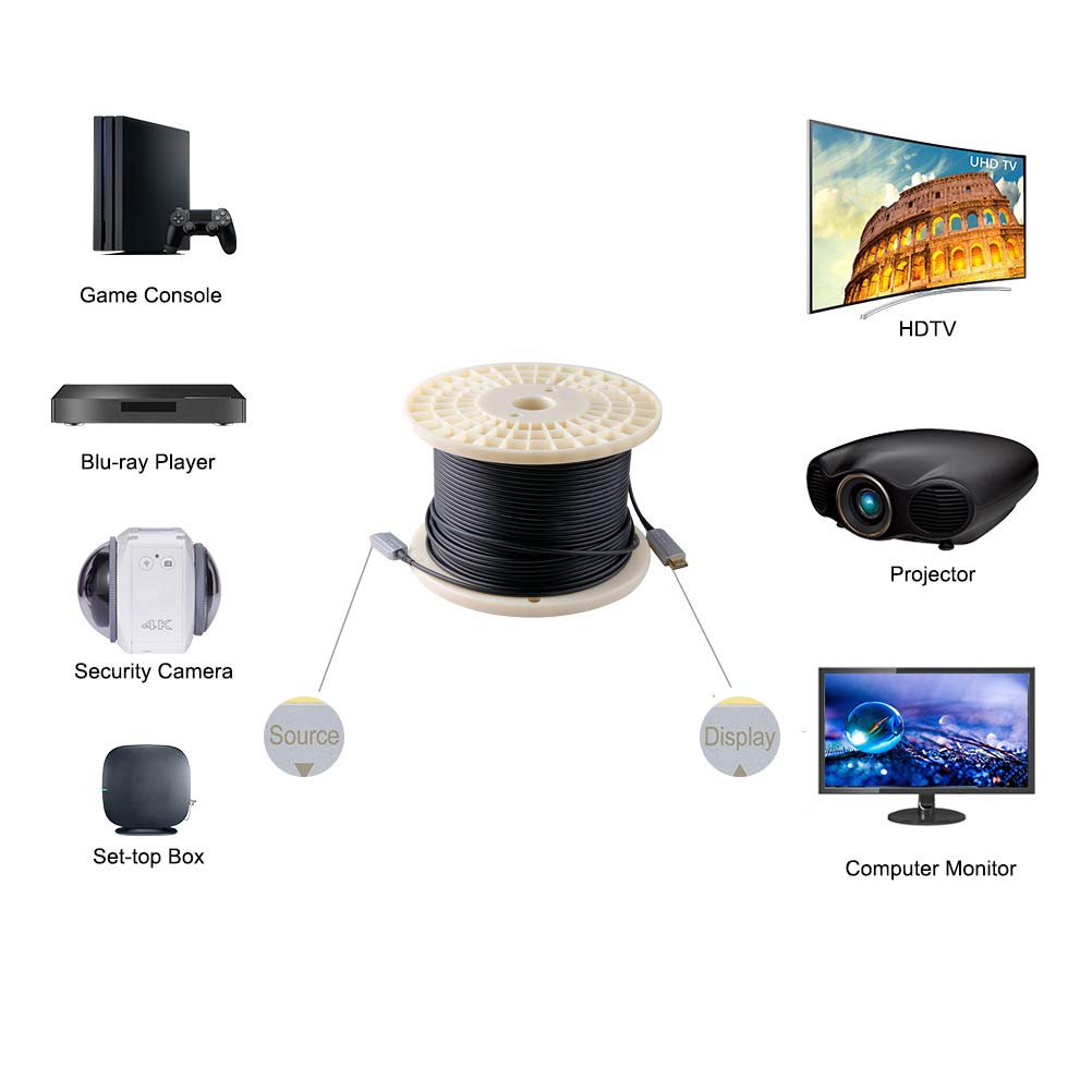 Dtech 50 Ft Fiber Optic Hdmi Cable 4k At 60hz Hdr 18gbps Wiring New Home High Speed Chroma Subsampling 444 422 420 Ultra Hd Video Electronics