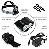 Super-Sale-2400-Lumens-Bike-LED-Headlight-5200mAh-Battery-Pack-Free-Headband-Waterproof-Cycling-Lights-3-Lighting-Modes-Bicycle-Headlamp-Kit-for-Mountain-Road-Touring-Bikes-Black
