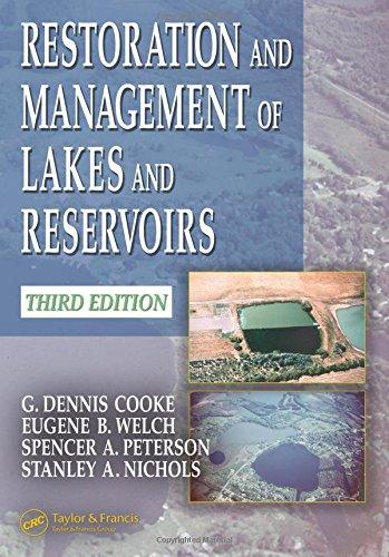 The 4 best reservoir limnology for 2019