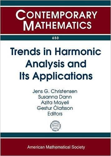 Emphasizing Algebraic Thinking, Problem Solving, and Communication