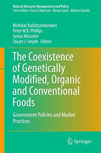 The Coexistence of Genetically Modified, Organic and Conventional Foods: Government Policies and Market Practices (Natural Resource Management and Policy)