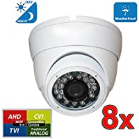 Evertech 8pcs Hybrid HD-CCTV AHD/CVI/TVI/960H Dome Security Camera Day Night Vision 24 IR Led Waterproof Outdoor/Indoor Wide Angle 3.6mm Lens For CCTV Camera System (Factory Default 960H/960P HD Mode)