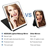 KEDSUM Rechargeable Lighted Makeup Mirror with