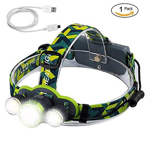 Headlamp Flashlight with CREE T6 LED, Ultra Bright Head Light, Waterproof USB Battery Charging Port, Best Head Torch for Camping Running Hiking Biking Working, Lightweight Hard Hat Helmet Work Light
