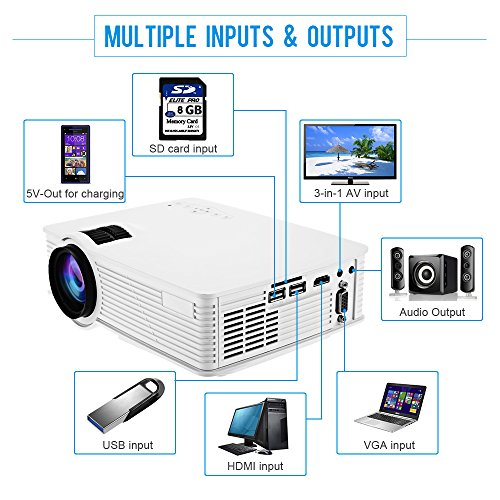Projector-EarMe-GP-9-800-Lumens-Portable-Mini-Home-Theater-Video-Projector-Support-1080P-HD-with-50-Inch-LCD-Display-Support-HDMI-USB-SD-AV-VGA-TV-Interface-1-Year-Warranty-White