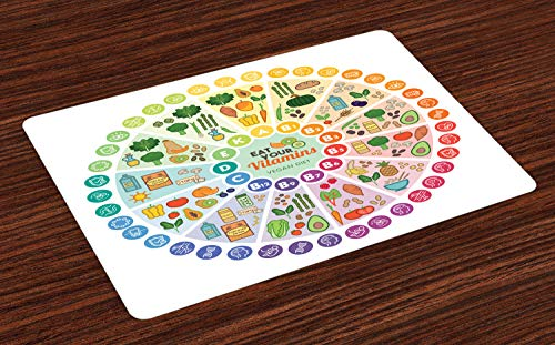 Ambesonne Vegan Place Mats Set of 4, Vitamin Vegan Food Sources and Functions Rainbow Wheel Chart with Icons Healthcare, Washable Fabric Placemats for Dining Room Kitchen Table Decor, Multicolor