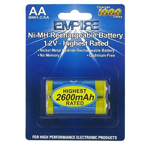 2 AAA NiMH Rechargeable per Card