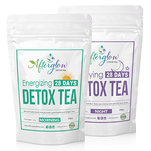 Afterglow-Detox-Tea