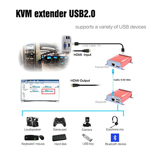 Basicolor HDMI KVM USB Extender with POE Over Cat5/Cat5e/Cat6/Cat6e HDMI to RJ45 Support 1080p Video Lossless No Latency, 80m 262ft HDMI USB Transmitter and Receiver by Basicolor (Image #3)