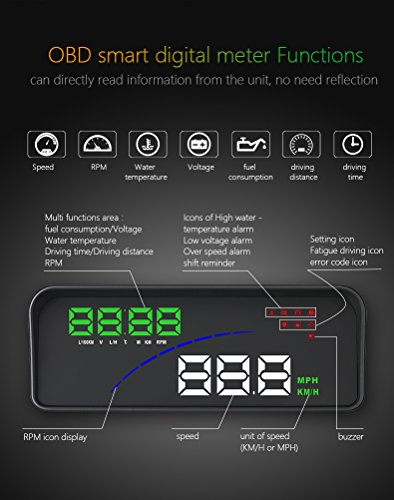 YICOTA Universal Head Up Display For Cars With OBDⅡ And EU-OBD Port 12V Multifunction HUD Speed RPM Voltage Temperature Display And Windshield Reflector by YICOTA (Image #2)