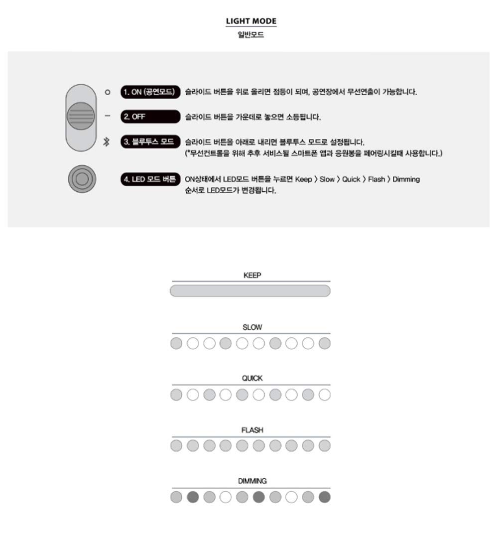 Bangtan Boys BTS Official Lightstick ver3 + One Random Acrylic Photocard (BTS 2019 Season's Greetings Concept) by Bangtan Boys (Image #7)