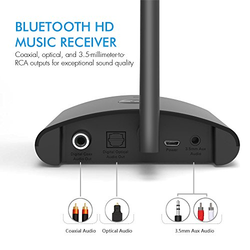 Besign BE-RX Long Range Home HD Bluetooth Music Receiver, Wireless Audio Adapter for Music Streaming, Aptx, Support Optical, Coaxial & 3.5mm Audio by BESIGN (Image #1)