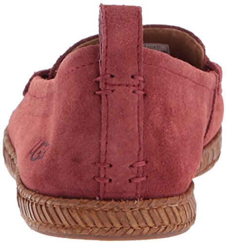 Ugg Womens Charlie Flat Red Clay