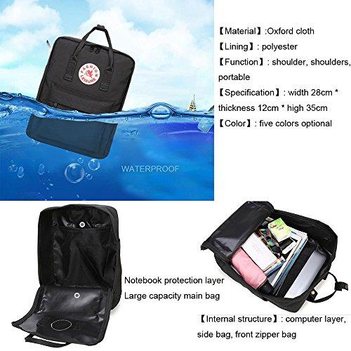 Anne - Bolso mochila  de Lona para mujer negro granate azul celeste