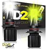 BPS Lighting D2 LED Fog Light Bulbs, H10/9140/9145 8000LM 40W with Dual-Color Mode
