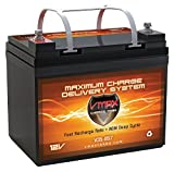 VMAX V35-857 12V 35AH AGM Deep Cycle U1 Battery (7.7''x 5''x 6.1'') for Newport Vessels NV-Series 36 lb. Thrust Saltwater Transom Mounted Electric Trolling Motor