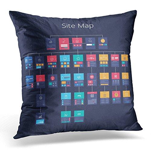 Sdamas Decorative Pillow Cover Site Concept of Flowchart Sit