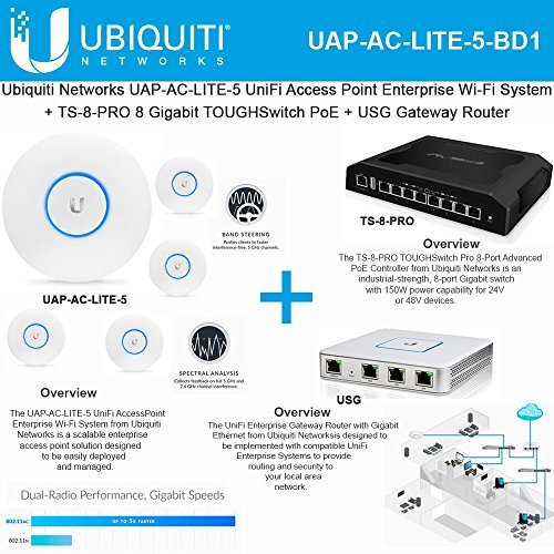 (Ubiquiti UAP-AC-LITE-5 (5-PACK) UniFi AcessPoint + TS-8-PRO Switch + USG Router)