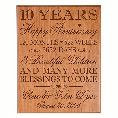 wedding Anniversary Gifts for Couple, 10th anniversary gift ideas for Her and him, Family Established Dates to remember Wall Plaque By Dayspring Milestones (Cherry Veneer) (Established Date Plaque)