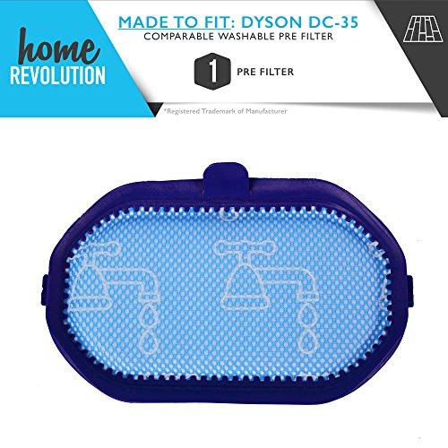 dyson dc 35 accessories - 4