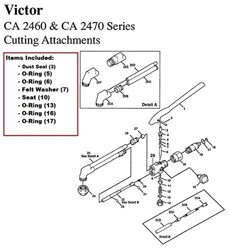 Victor CA2460 & CA2470 Cutting Torch Rebuild/Repair Parts Kit ()