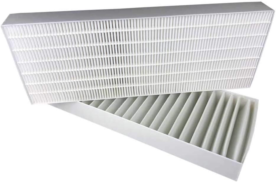 300//450 Sparhai24 Ersatzfilter in Kunststoffrahmen G4 // F7 f/ür Paul Novus F 2 Filter
