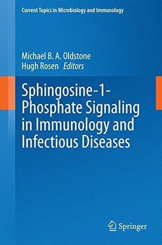 Sphingosine-1-Phosphate Signaling in Immunology and Infectious Diseases (Current Topics in Microbiology and Immunology)