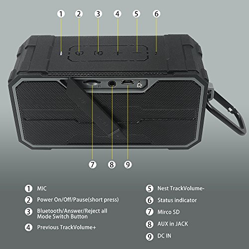 Zosam Portable Bluetooth V4.2 Wireless Speaker, HiFi 10W Driver IPX6 Waterproof Outdoor Stereo Speaker with Built-in Mic and AUX/SD Input for Home, Shower, Beach, Party, Travel (Black) by Zosam (Image #2)