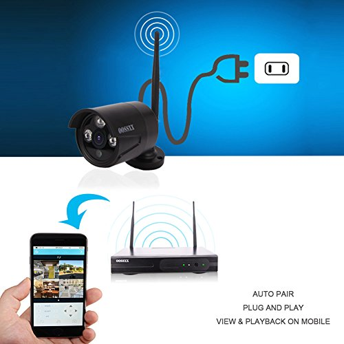 how to connect wireless ip camera to nvr
