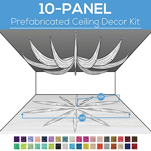 (10 Panel Prefabricated Ceiling Drape Kit- Fire Retardant Sheer Voile - 36FT Diameter - Seaform Green)