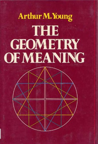 The geometry of denotation