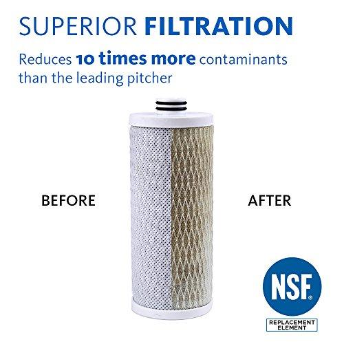 Buy under cabinet water filter