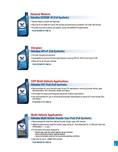 Valvoline Continuously Variable Transmission Fluid - 1qt (Case of 6)  (804751-6PK)