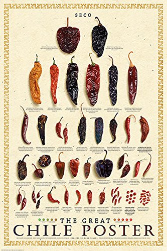 Great Chile Poster dried by Mark Miller Art Print