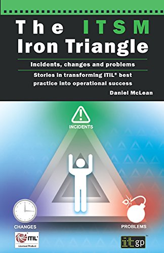The ITSM Iron Triangle - Incidents, changes and problems (Stories in transforming ITIL® best practice into operational success Book 1) (Itil Change Management Best Practices)