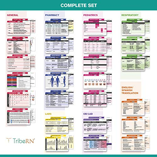 Adorable image with regard to printable nursing reference cards