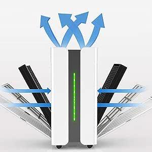 BJYXSZD Purificador de Aire HEPA Lavable Inicio, Carbón Activo Filtros Filtro de Aire ionizador de Aire ambientador de 3-en-1 Sin ozono Anti-alérgenos, Reduce los olores y Gases,White: Amazon.es: Hogar