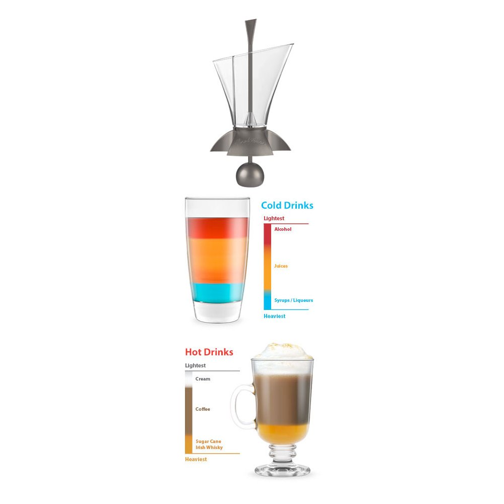 Create Layered Drinks CD3163 Final Touch 3 Piece Deluxe Rainbow Cocktail Layering Set Includes Cocktail Layering Tool And Set of 2 Hurricane Glasses Gift Boxed