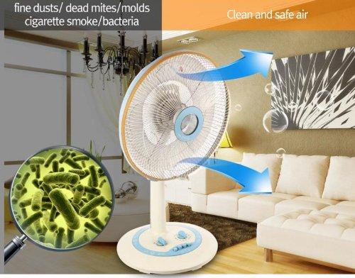 filterfan-air-purifier-filterfan-3-um