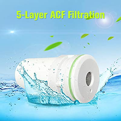 Aibika water filter element faucet replacement cartridge, 5-Layer Recyclable ACF Filtration System, Durable Ceramic 1 Pcs Washable Tap Water Purifier for Kitchen and Bathroom
