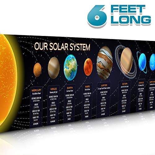 Solar System Poster Science Banner 16 inches x 6 feet w/ Details | Classroom Decorations Vinyl Sign | Educational Reference, Space, Vibrant Colors, No Tearing | For Student, Teacher, Professor (Stats)